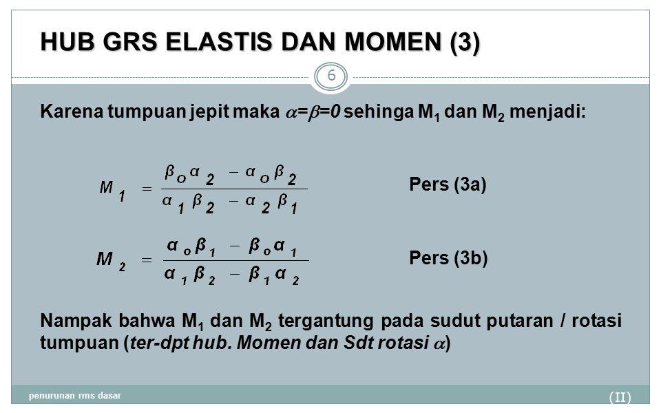 HUB GRS ELASTIS DAN MOMEN (3)