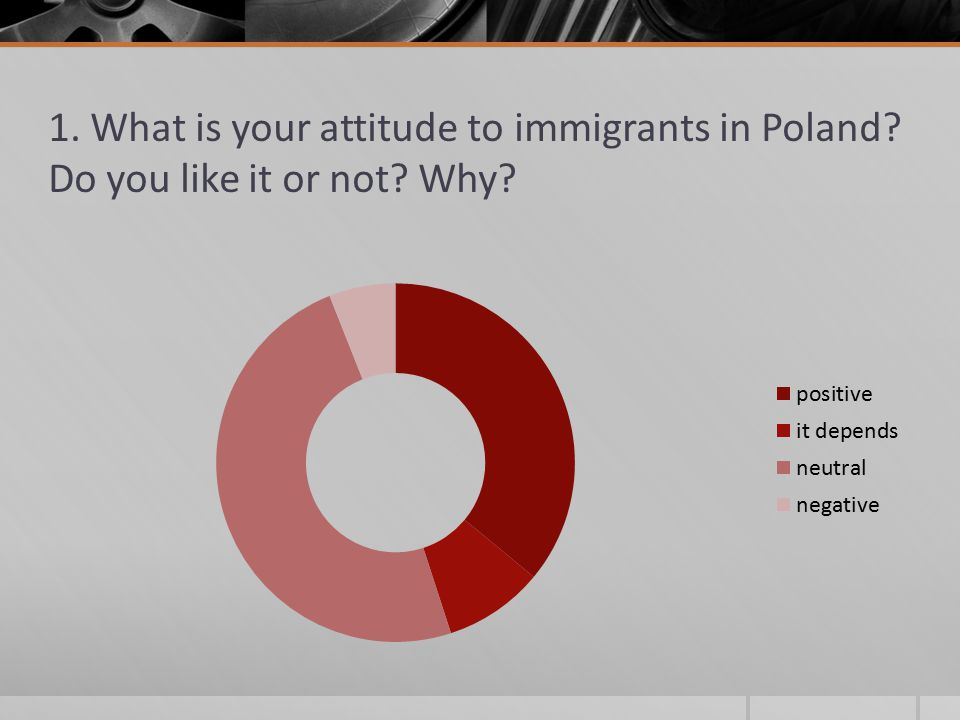 1. What is your attitude to immigrants in Poland Do you like it or not Why