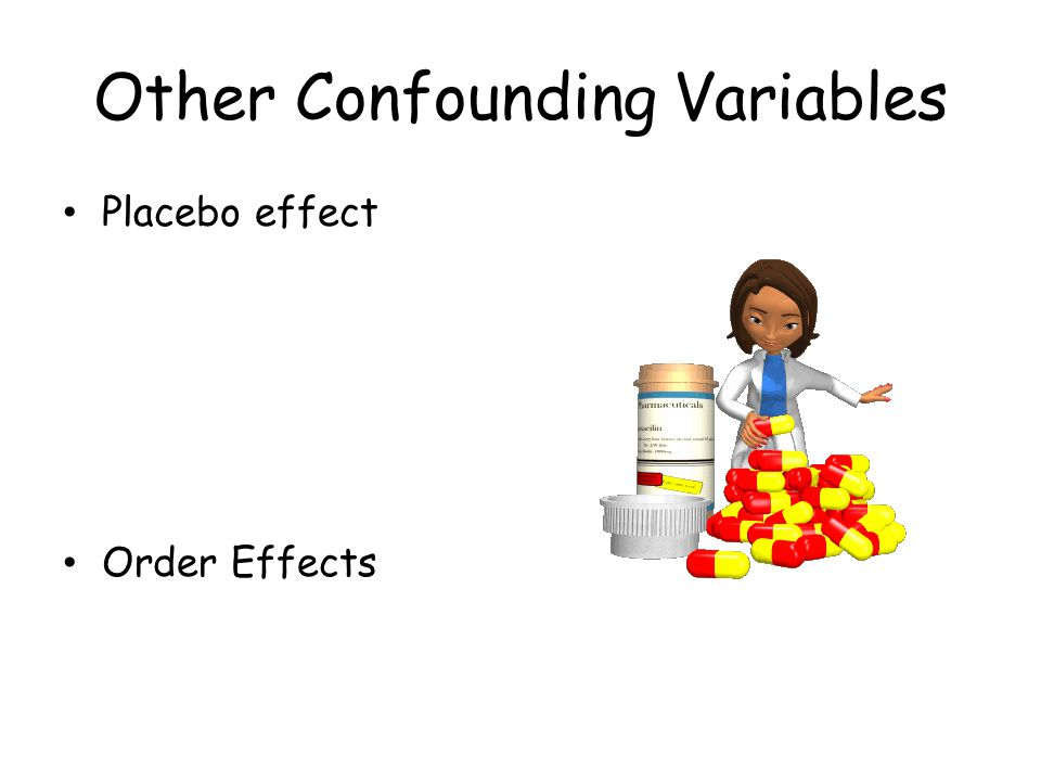 Other Confounding Variables