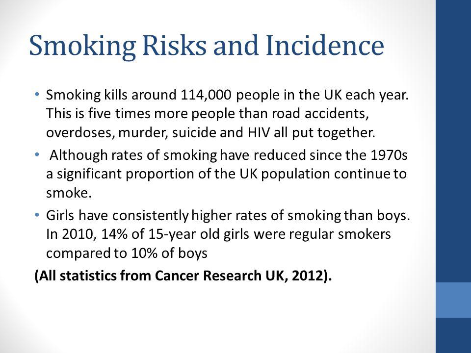 Smoking Risks and Incidence