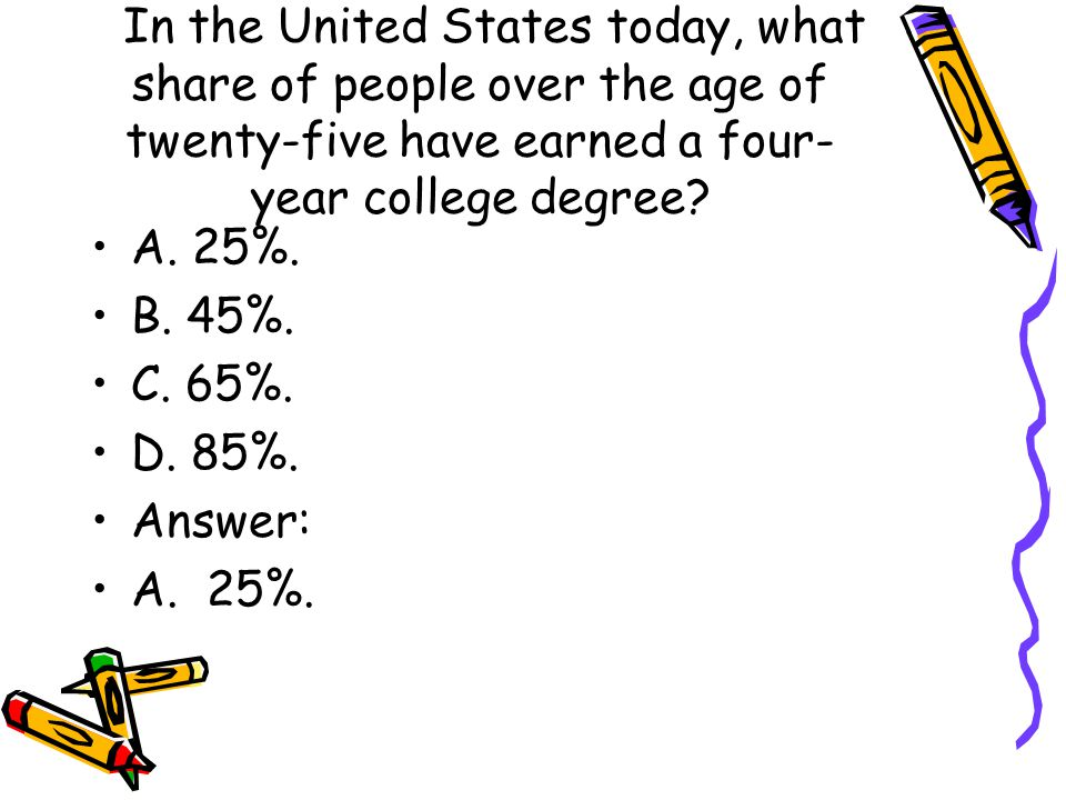 In the United States today, what share of people over the age of twenty-five have earned a four-year college degree