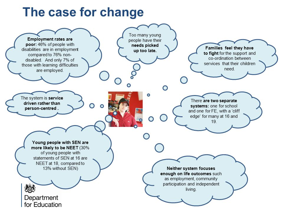 The case for change Too many young people have their needs picked up too late.