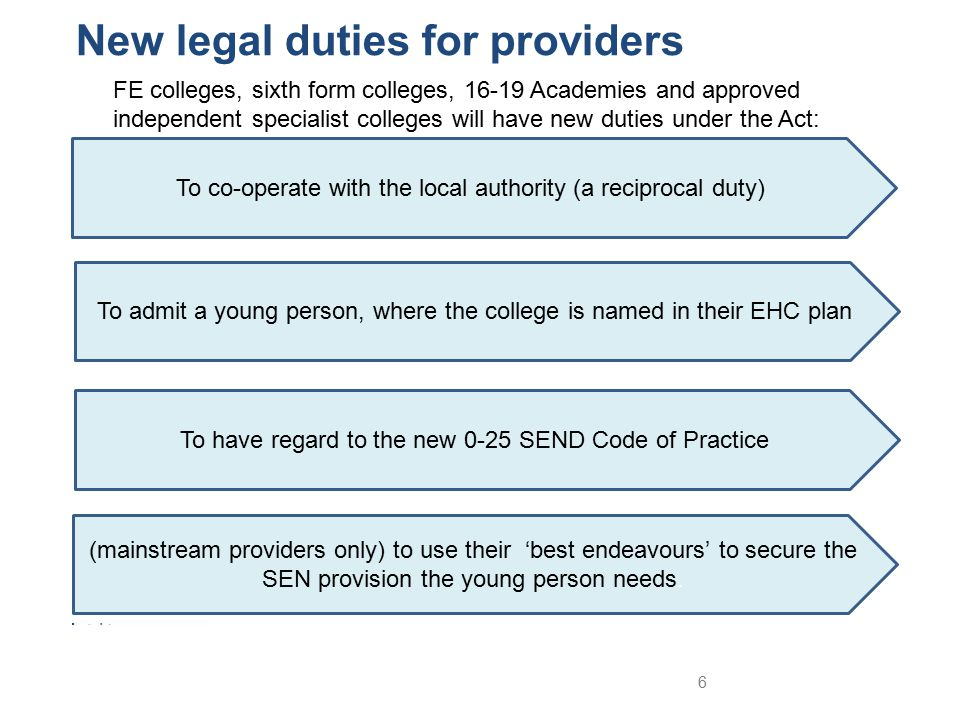New legal duties for providers