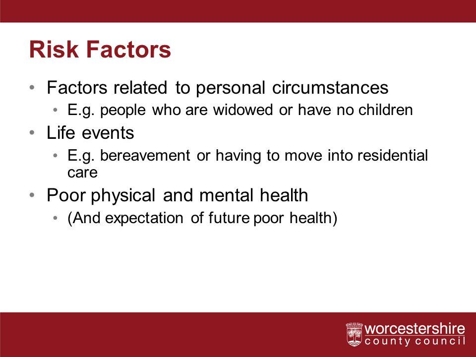 Risk Factors Factors related to personal circumstances Life events