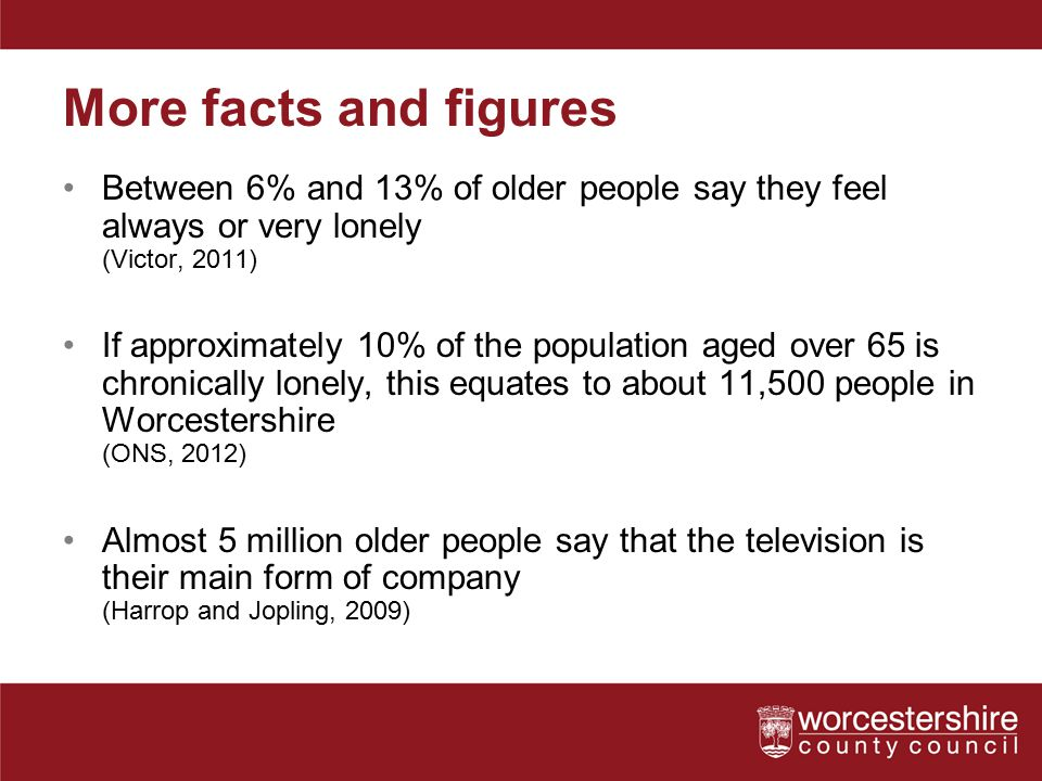More facts and figures Between 6% and 13% of older people say they feel always or very lonely (Victor, 2011)