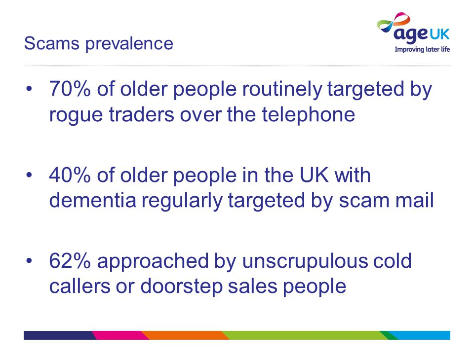 62% approached by unscrupulous cold callers or doorstep sales people