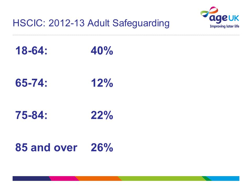 HSCIC: 2012-13 Adult Safeguarding