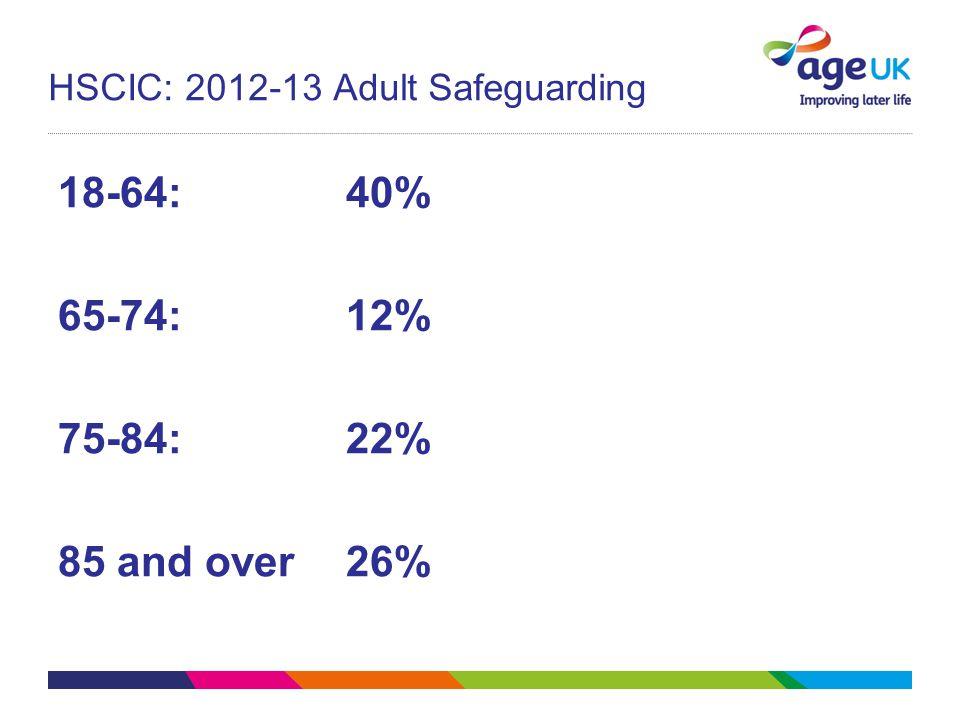 HSCIC: 2012-13 Adult Safeguarding