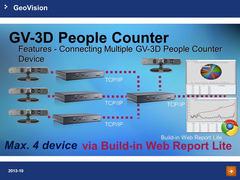 Build-in Web Report Lite