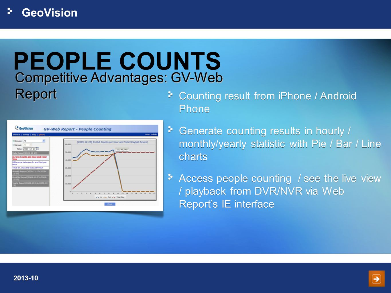 PEOPLE COUNTS Competitive Advantages: GV-Web Report