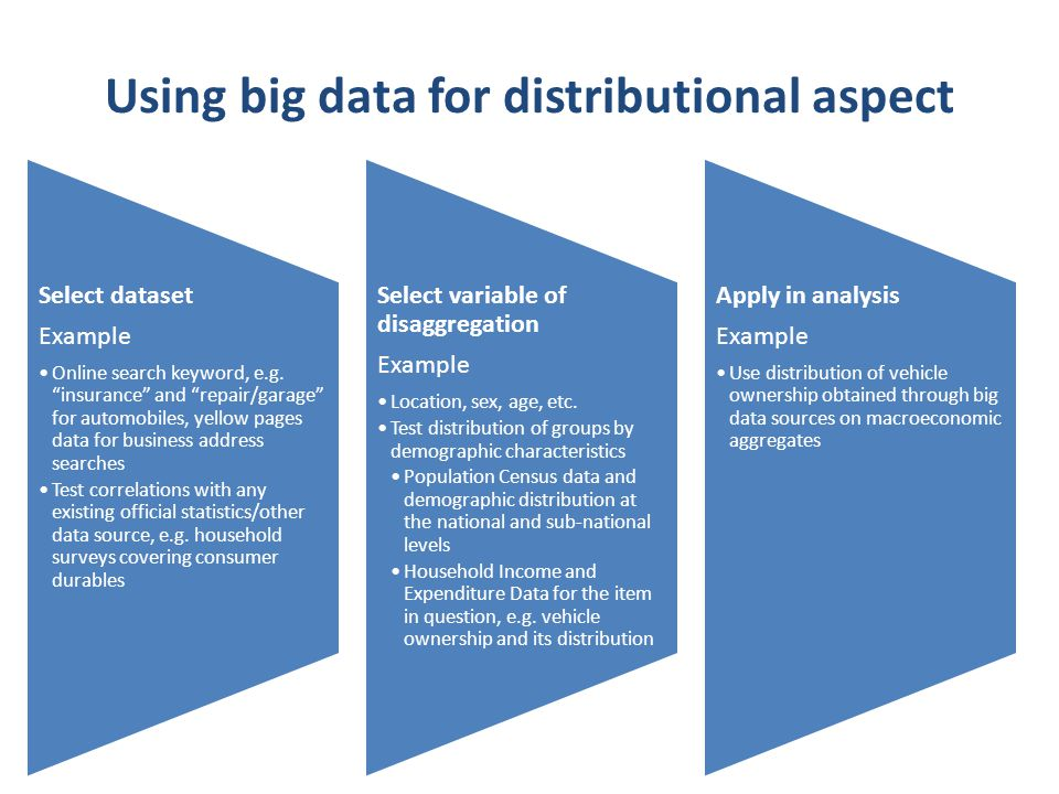 Using big data for distributional aspect