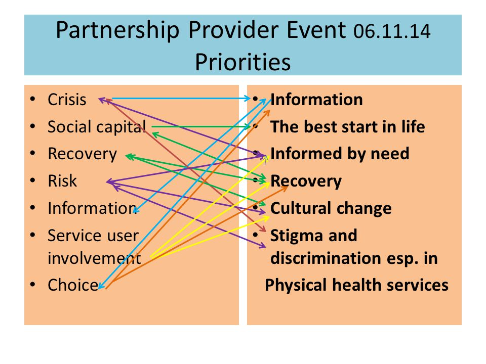 Partnership Provider Event 06.11.14 Priorities