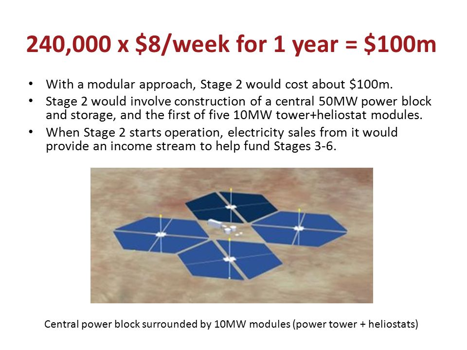 240,000 x $8/week for 1 year = $100m With a modular approach, Stage 2 would cost about $100m.