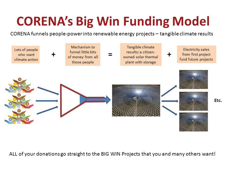 CORENA's Big Win Funding Model