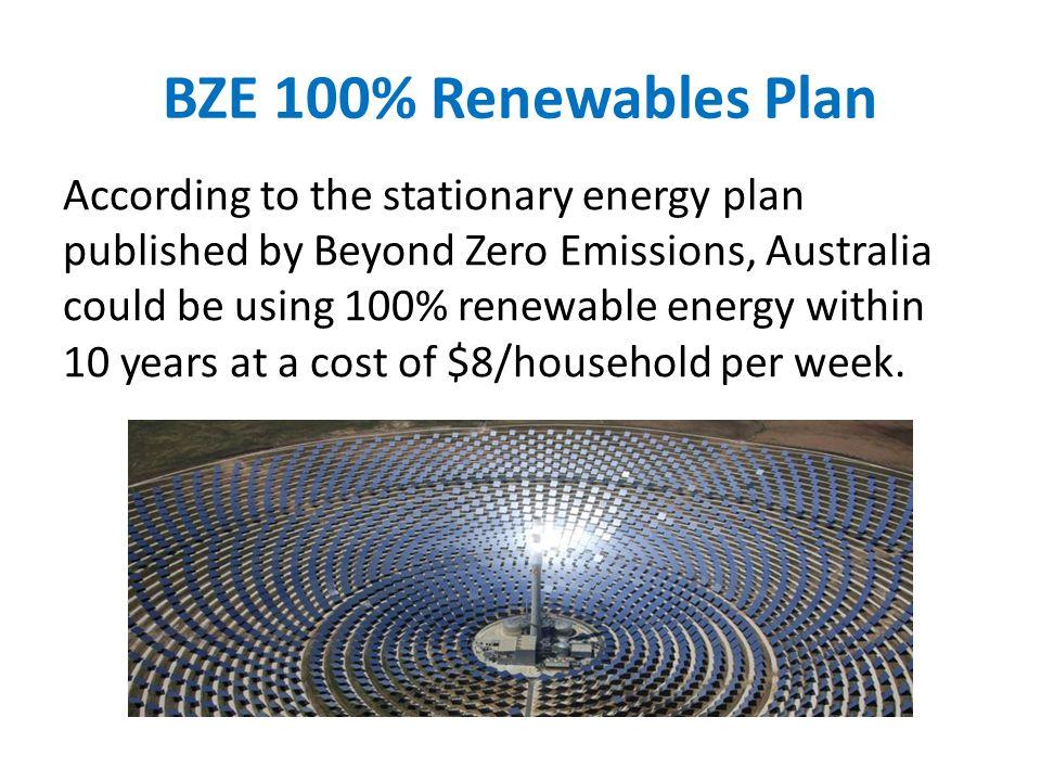 BZE 100% Renewables Plan