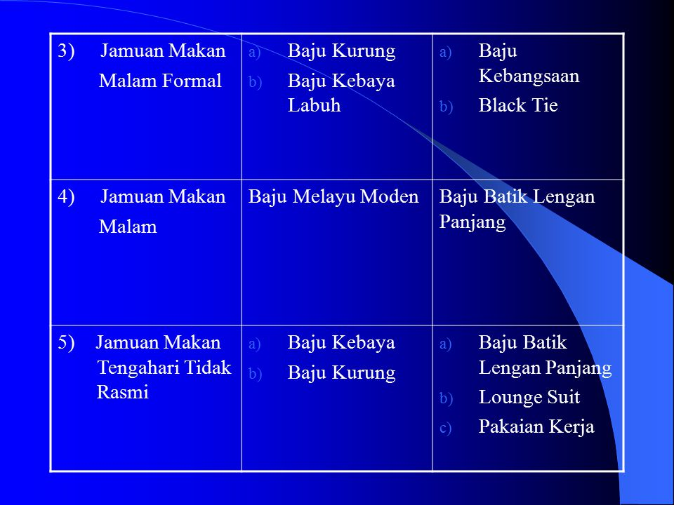 3) Jamuan Makan Malam Formal. Baju Kurung. Baju Kebaya Labuh. Baju Kebangsaan. Black Tie. 4) Jamuan Makan.