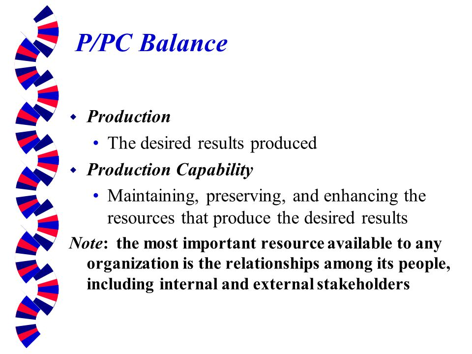 P/PC Balance Production The desired results produced