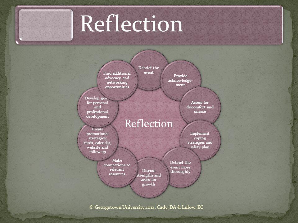 Reflection Reflection