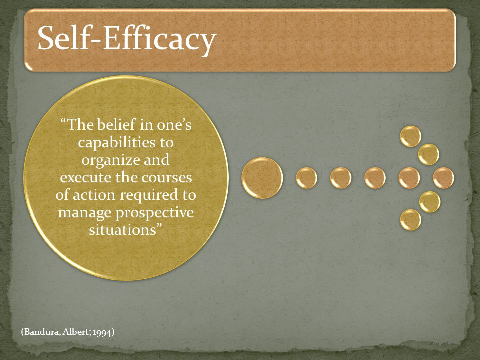 Self-Efficacy The belief in one's capabilities to organize and execute the courses of action required to manage prospective situations