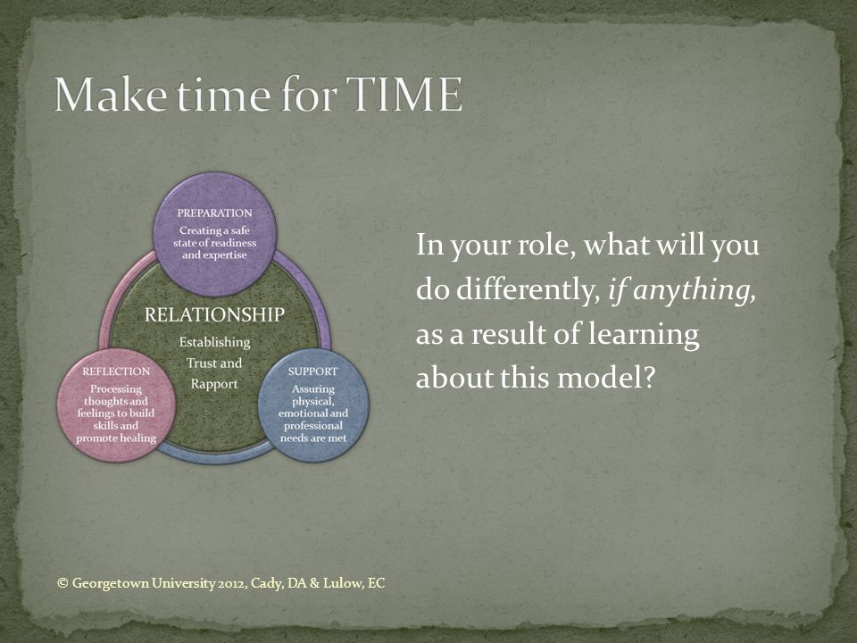 Make time for TIME In your role, what will you