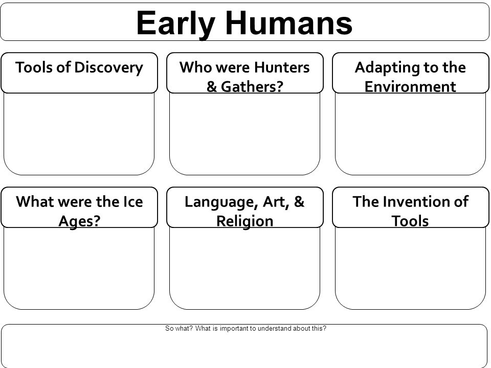 Early Humans Tools of Discovery Who were Hunters & Gathers