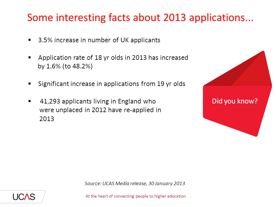 Some interesting facts about 2013 applications...