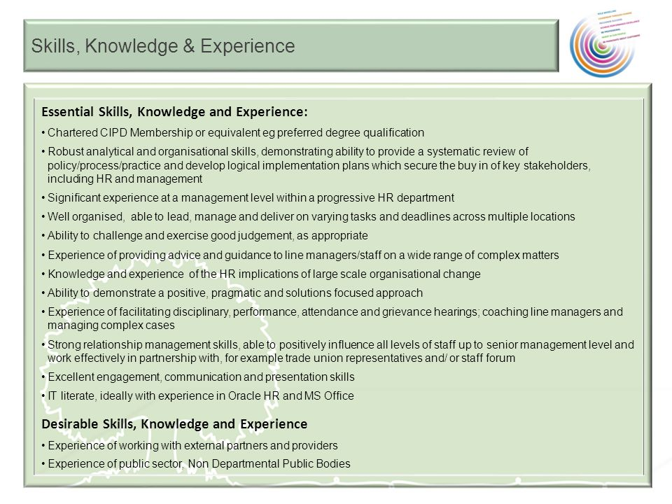 Skills, Knowledge & Experience