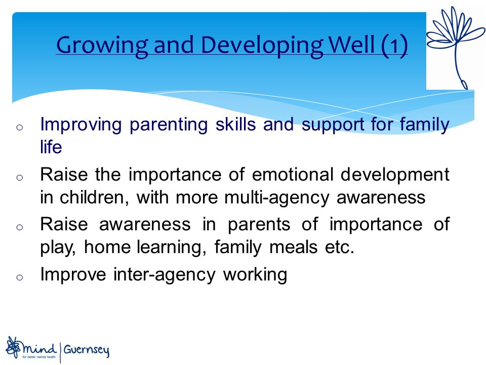Growing and Developing Well (1)
