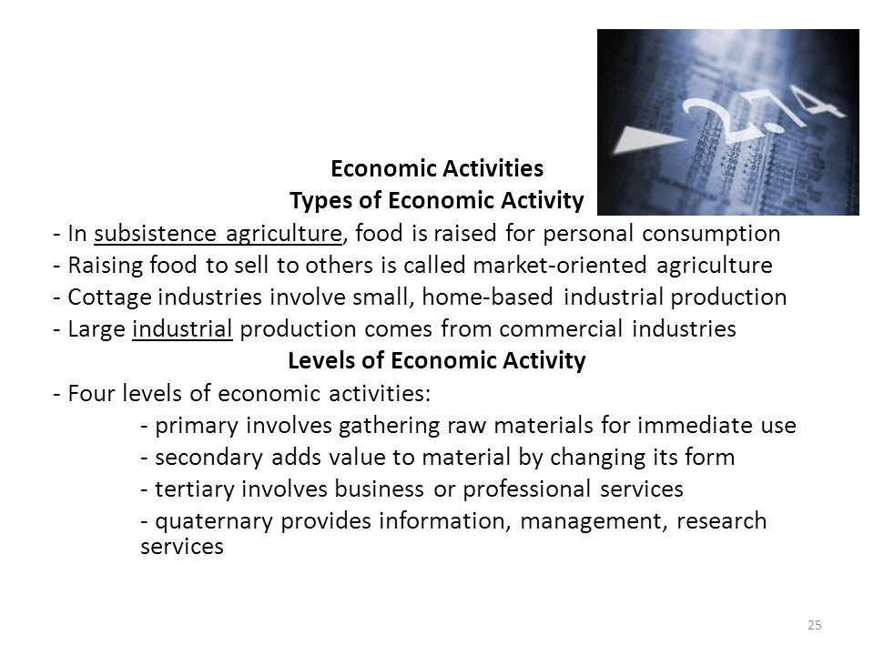 Types of Economic Activity