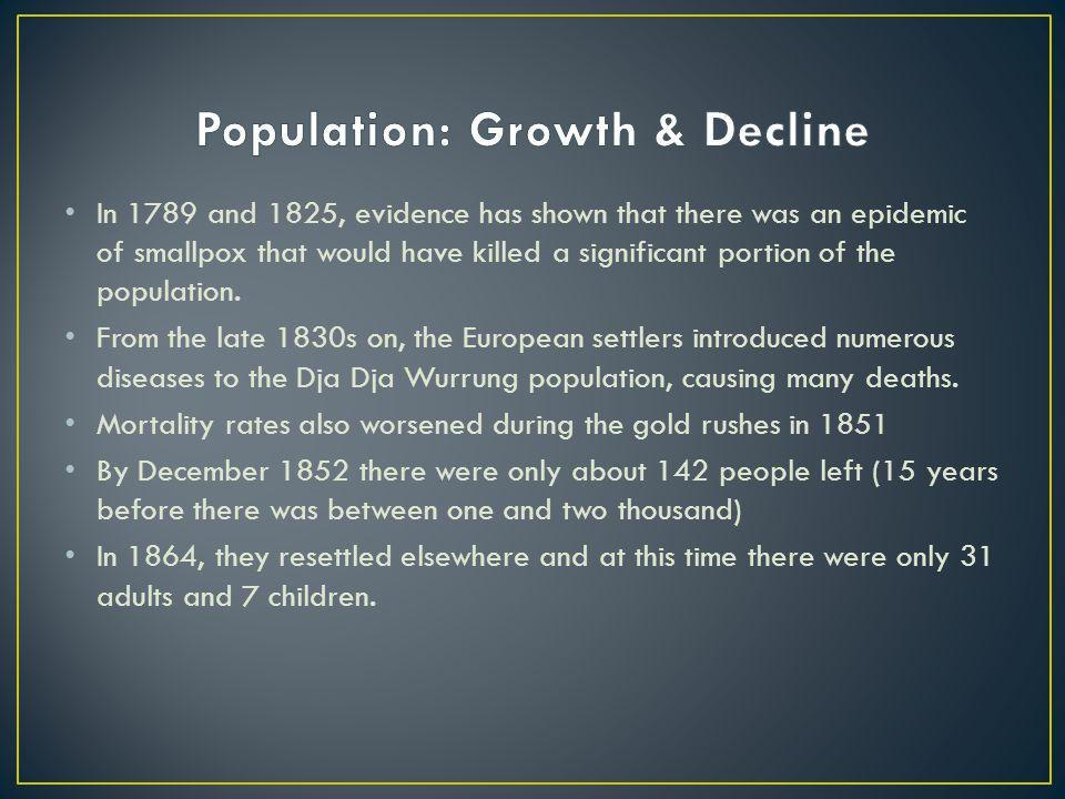 Population: Growth & Decline
