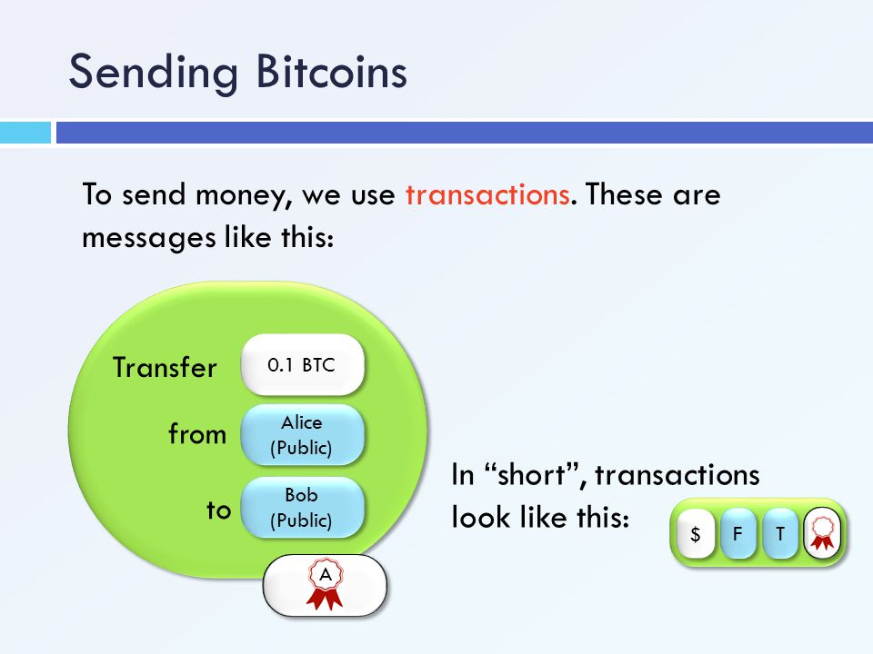Sending Bitcoins To send money, we use transactions. These are messages like this: Alice (Public)