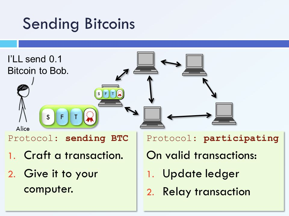 Sending Bitcoins Craft a transaction. Give it to your computer.