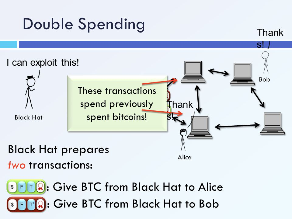 These transactions spend previously spent bitcoins!