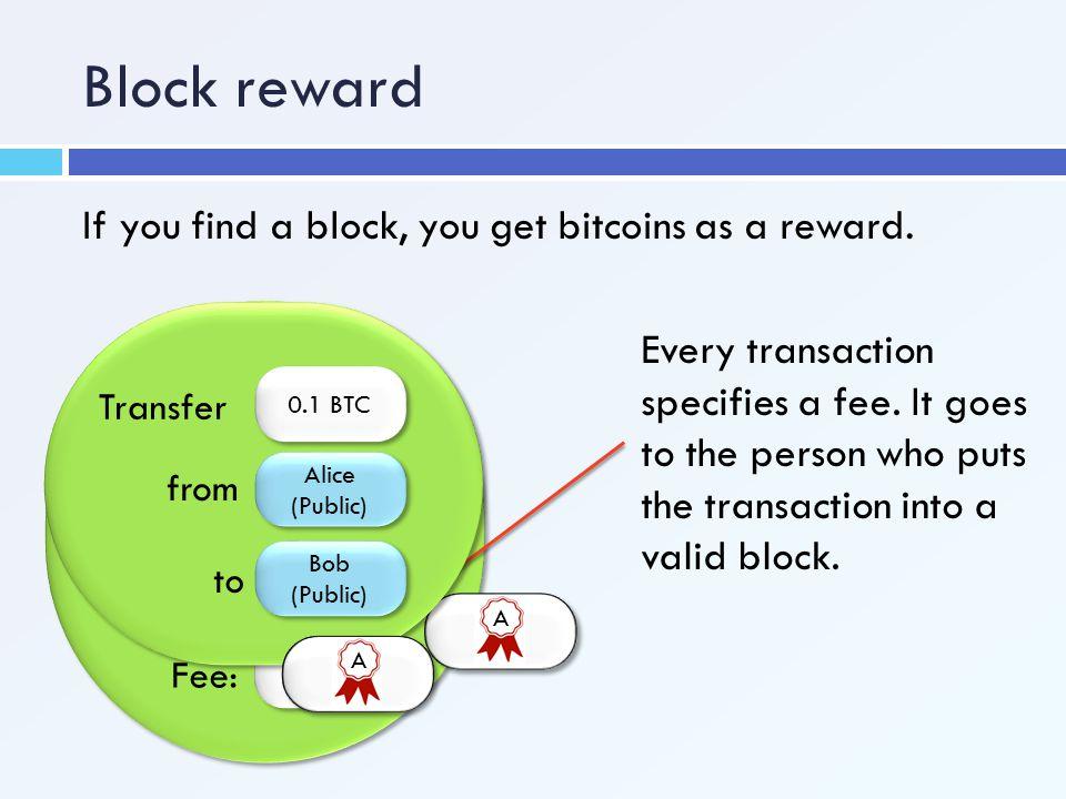 Block reward If you find a block, you get bitcoins as a reward.