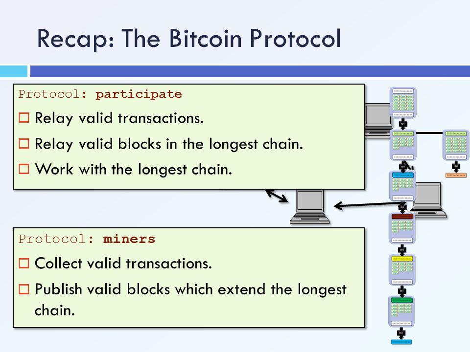 Recap: The Bitcoin Protocol