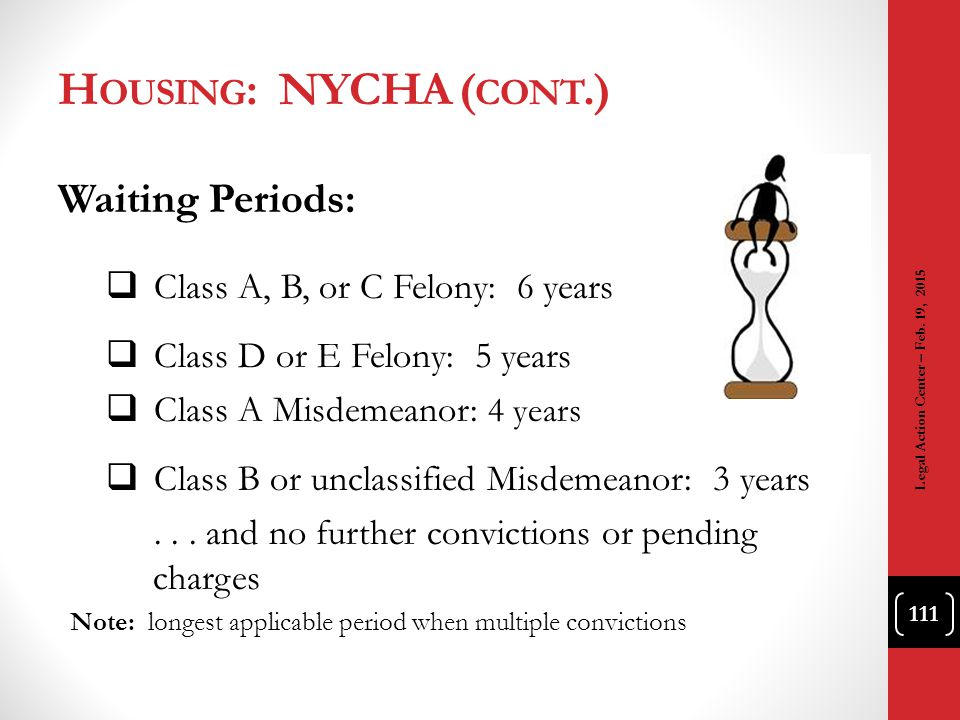 Housing: NYCHA (cont.) Waiting Periods: