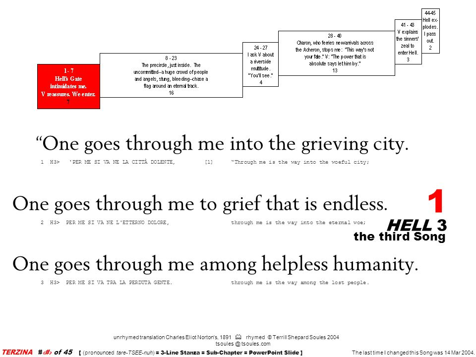 One goes through me into the grieving city.