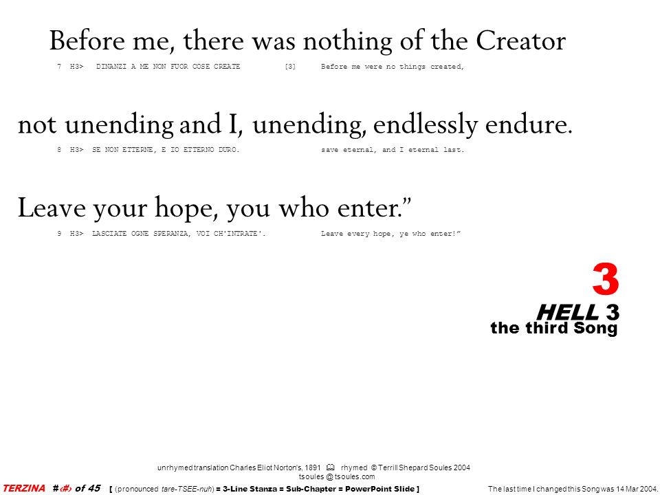 Before me, there was nothing of the Creator
