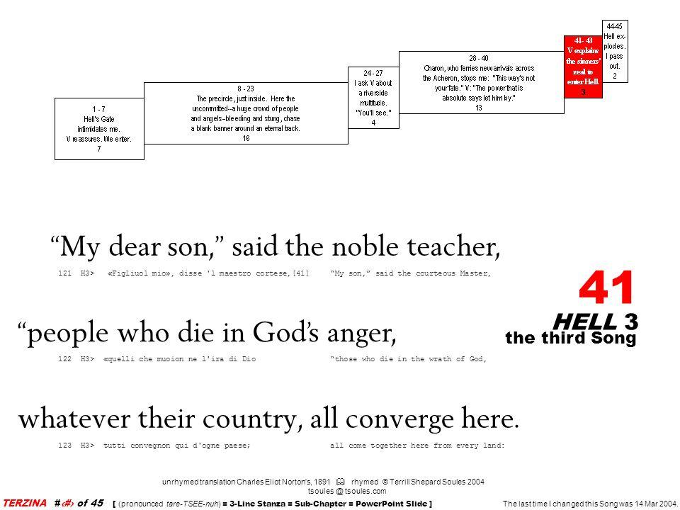 My dear son, said the noble teacher,