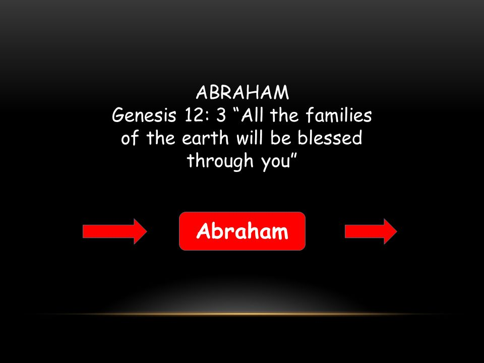 ABRAHAM Genesis 12: 3 All the families of the earth will be blessed through you Abraham