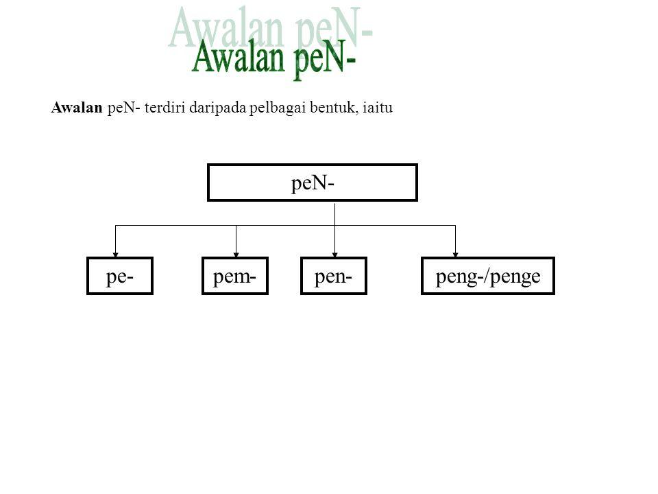Awalan peN- peN- pe- pem- pen- peng-/penge