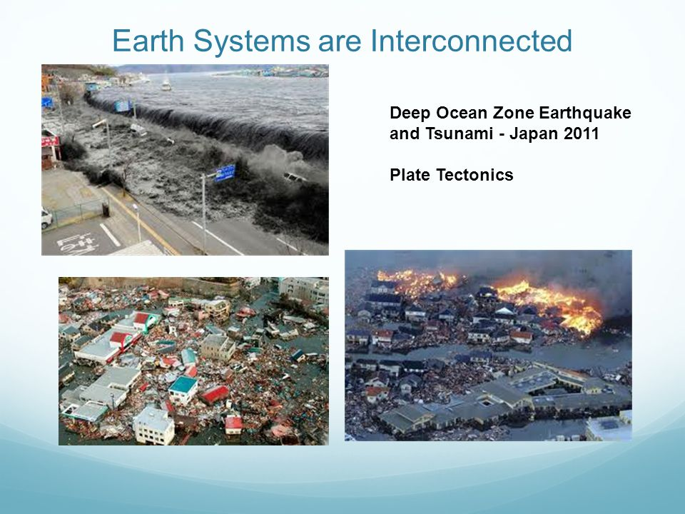 Earth Systems are Interconnected