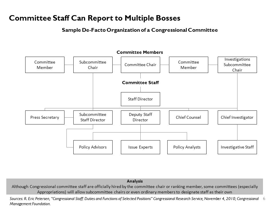 Committee Staff Can Report to Multiple Bosses