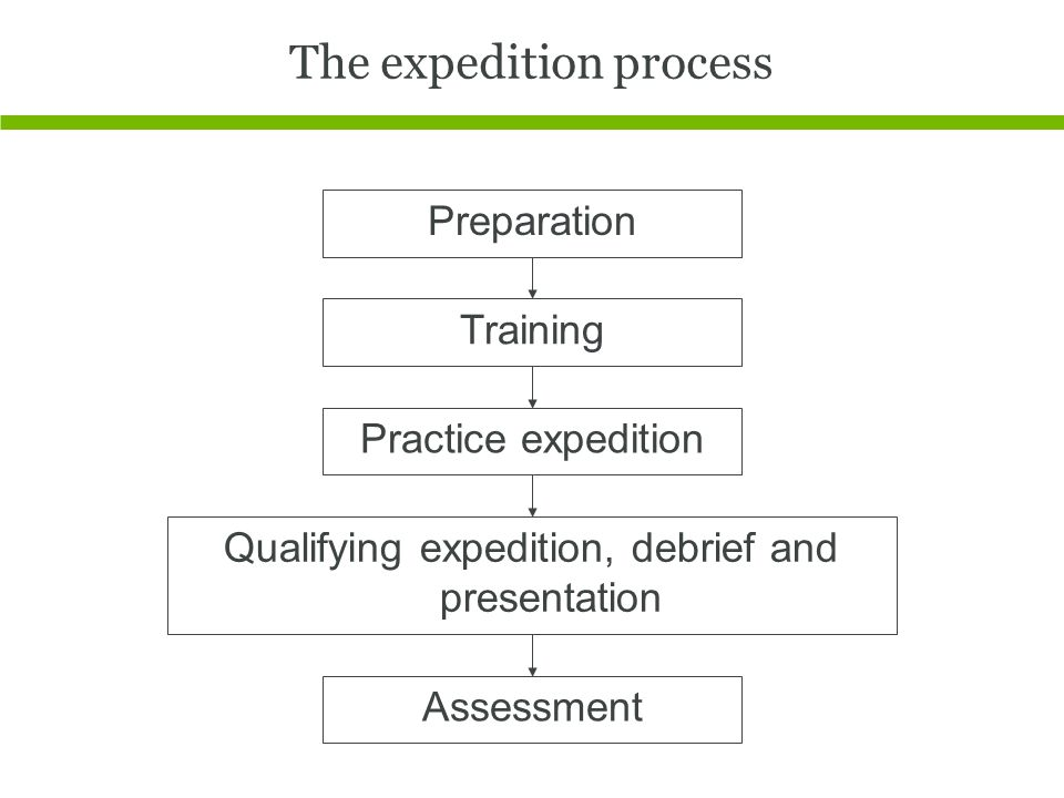 The expedition process