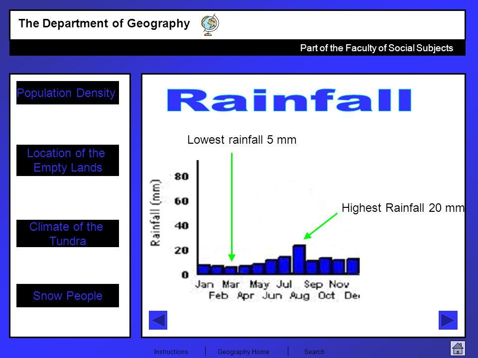 Rainfall Lowest rainfall 5 mm Highest Rainfall 20 mm