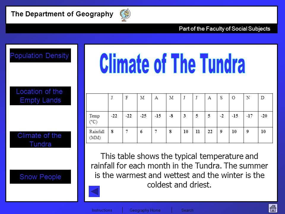 Climate of The Tundra J. F. M. A. S. O. N. D. Temp (C) -22. -25. -15. -8. 3. 5. -2.