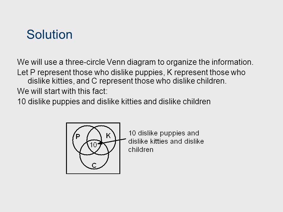 Solution We will use a three-circle Venn diagram to organize the information.