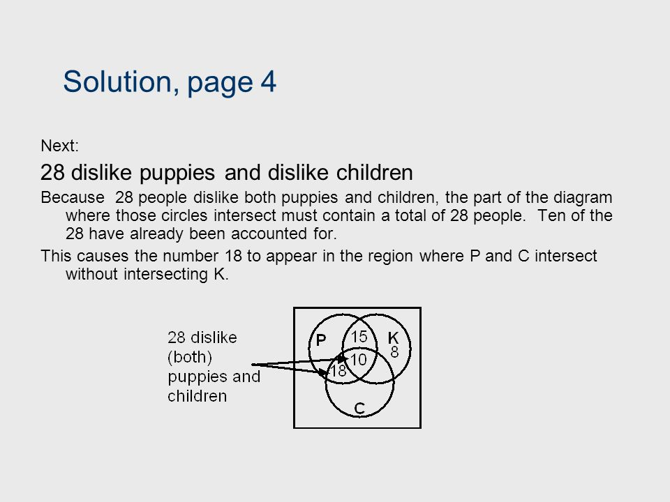 Solution, page 4 28 dislike puppies and dislike children Next:
