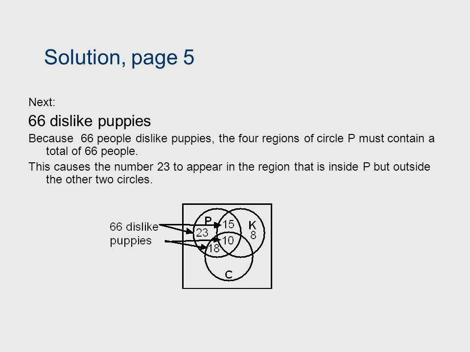 Solution, page 5 66 dislike puppies Next: