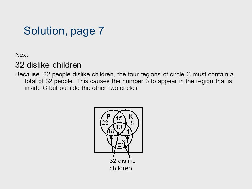 Solution, page 7 32 dislike children Next: